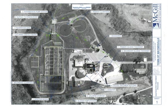 Waynesville's wastewater treatment plant is scheduled for reconstruction in the coming years.