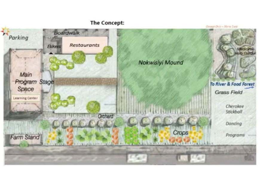 A drawing shows Nikwasi Initiative's preliminary plans for the mound and surrounding property.